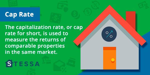 Cap rates for real estate investors