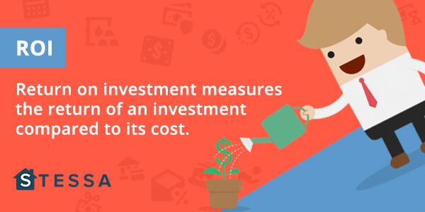 Return on investment (ROI) definition for real estate
