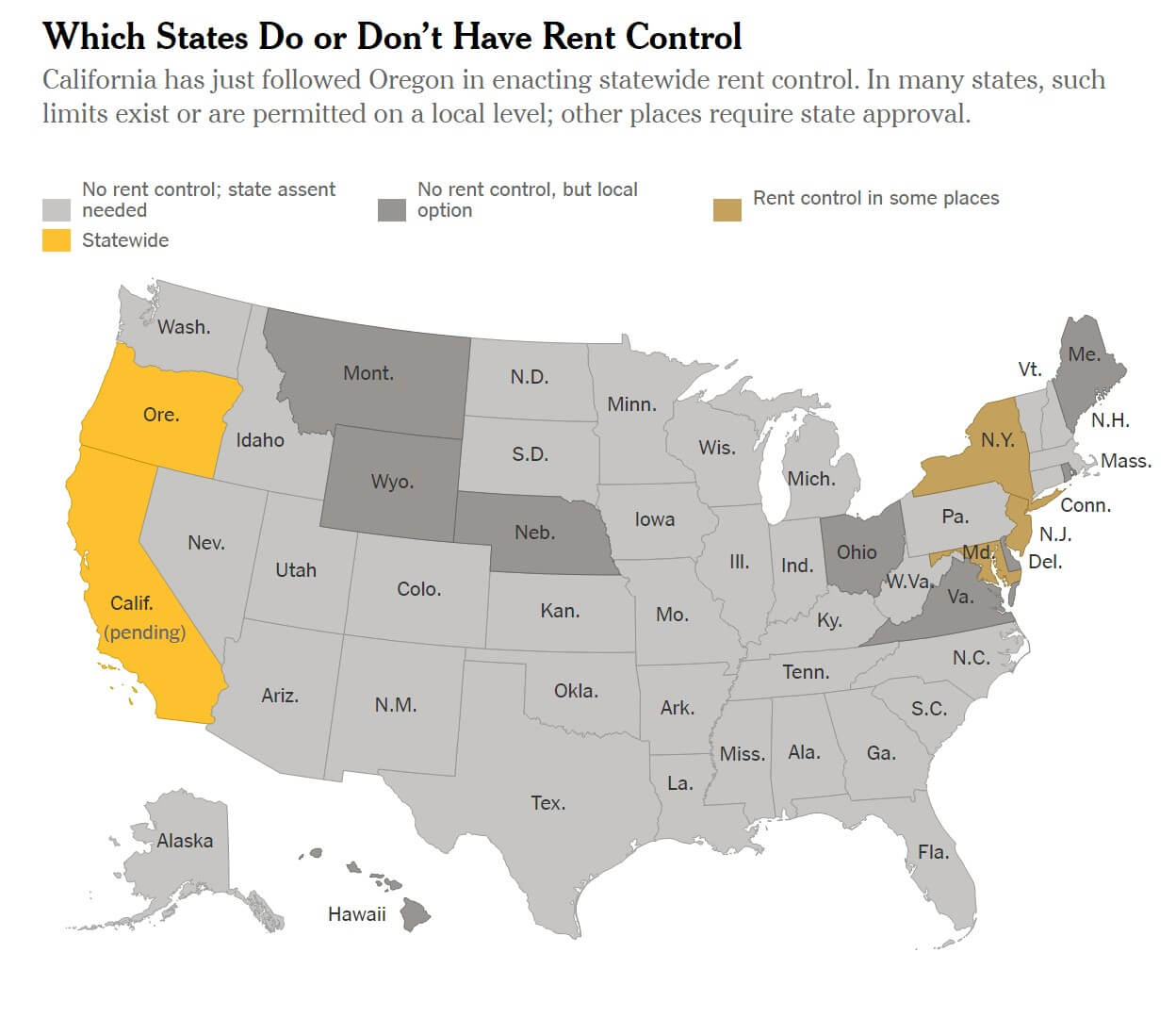 Rent control states across the US