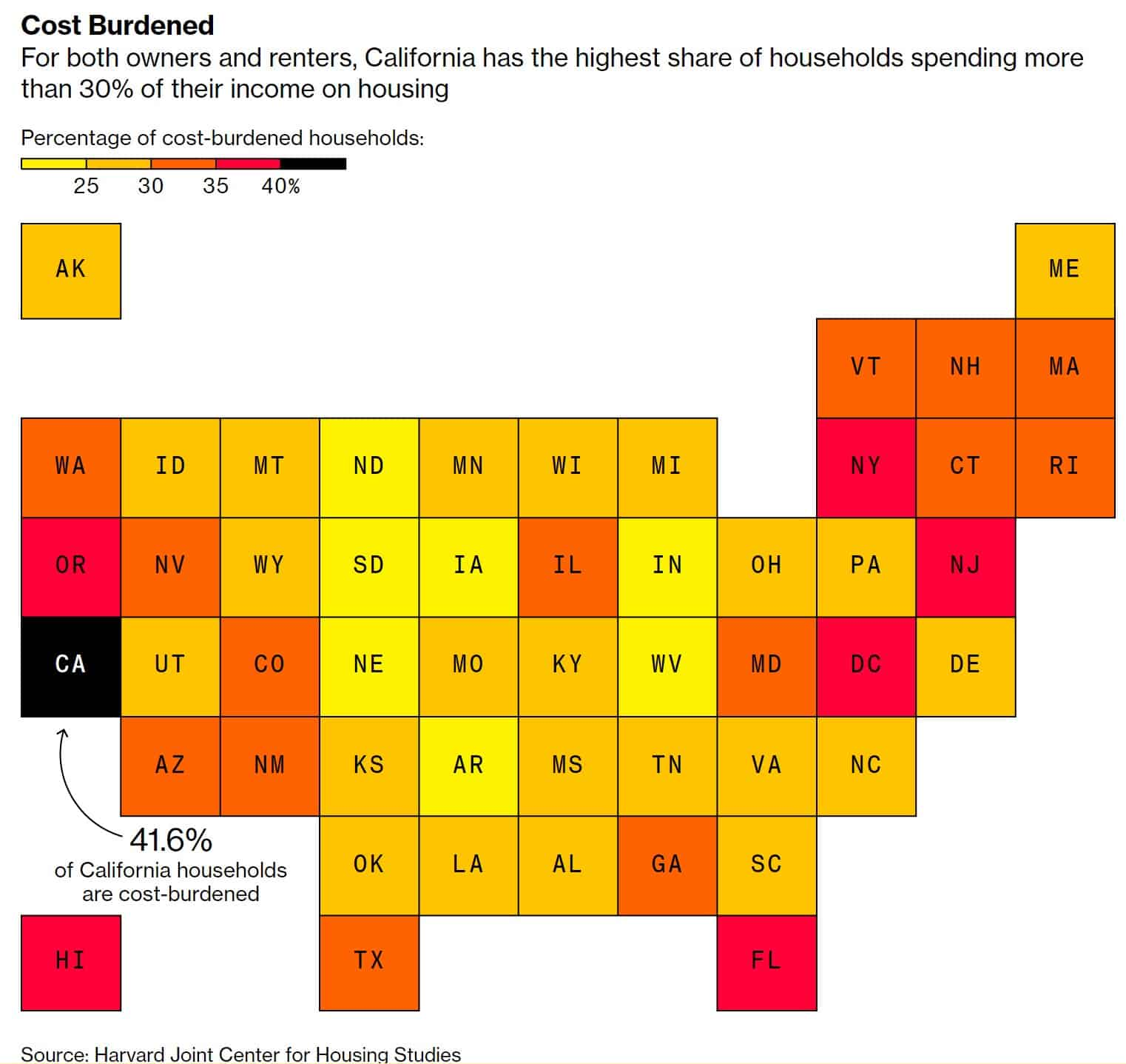 California households that are cost-burdened