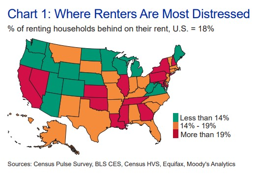 1 in 5 renters behind on their rent - Moody's Analytics